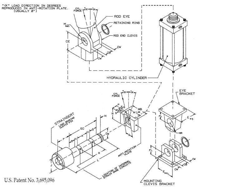 Item Sphc 1 75 X O Ss Sphc Series Standard Force Sensing